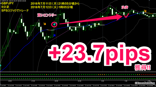 FXスキャル・パーフェクトシグナル・2016年7月11日23.7pips.png